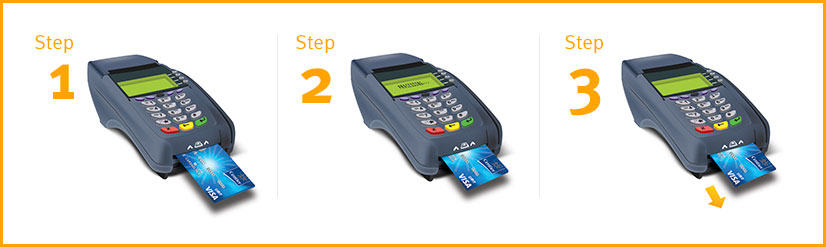 Visa Chip Cards - How To Use